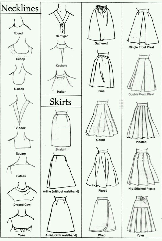 How to draw clothes