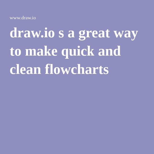 The 25+ best Draw flowchart ideas on Pinterest Flowchart diagram - flow chart word