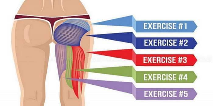 5 EFFECTIVE Glute Exercises That Will Improve Posture, Burn Fat, And Eliminate Back Pain!