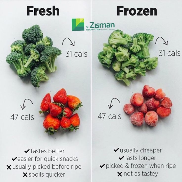 You would be surprise to know that fresh vegetables 🥒🍎🍇🍓🍒🥝🍓…