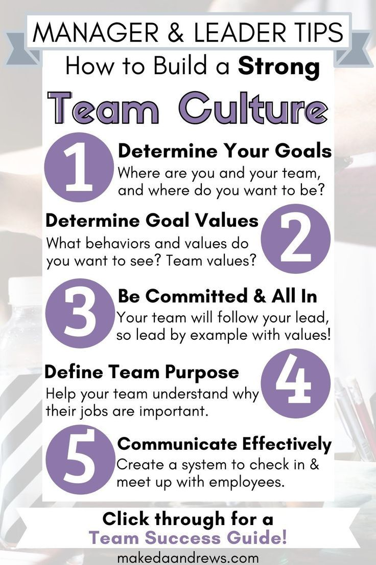 How To Build A Positive Team Culture Developing A High Performing Team Culture For New Managers Career Motivation Employee Engagement Team Motivation