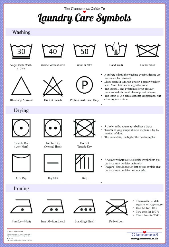 Clothing Care Symbols For Instruction Sample User Manual