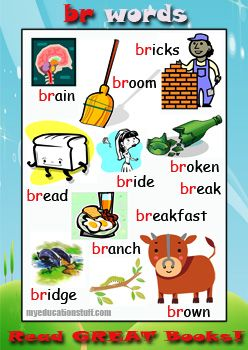Words with br in them - FREE printable phonics poster for your Word Wall, the fridge or the back of the bathroom door.