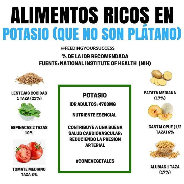 Alimentos Ricos En Potasio Mas Alla Del Platano Cuantos De Vosotr S No Ha Oido Jama Alimentos Ricos En Potasio Comida Con Platano Frutas Y Verduras Beneficios