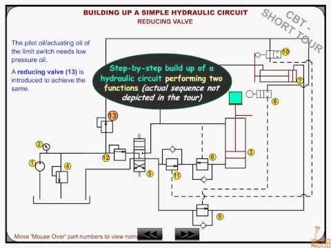 Industrial hydraulics circuit training mechanical for Motor circuit analysis training