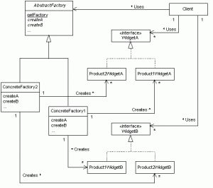 FACTORY DESIGN PATTERN EXAMPLES JAVA