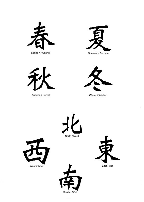 Chinese Symbol For Kindness Tattoo Clipart Library