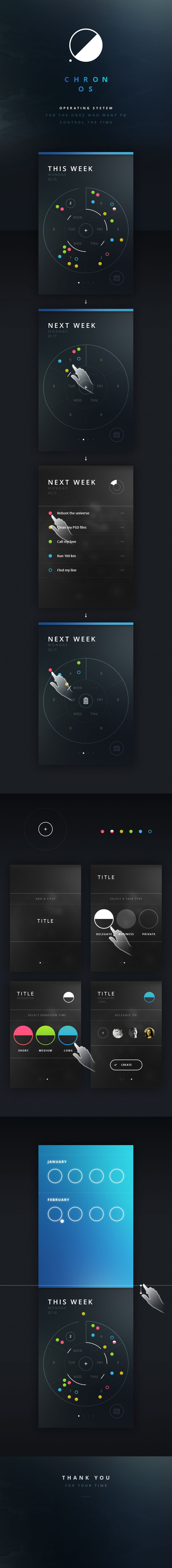 Chronos - app design