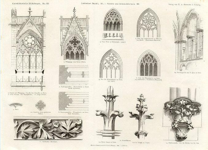 gothic architecture elements - 678×490