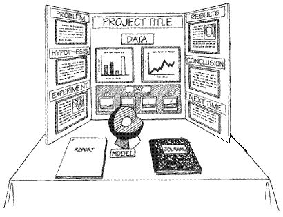 231 best images about Project Presentation Ideas on Pinterest ...