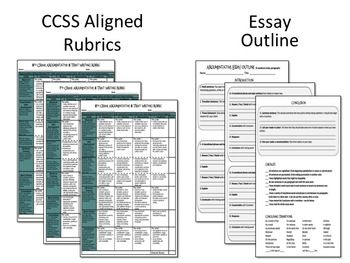 argument essay rubric common core This rubric can be used for persuasive essays or literary response defending a thesis check out my other rubrics for common core writing standards for 6th, 7th, and 8th grade levels electronic file download (size 135 kb).
