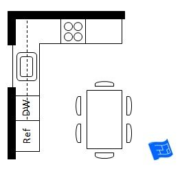 L shaped kitchen layout including a table