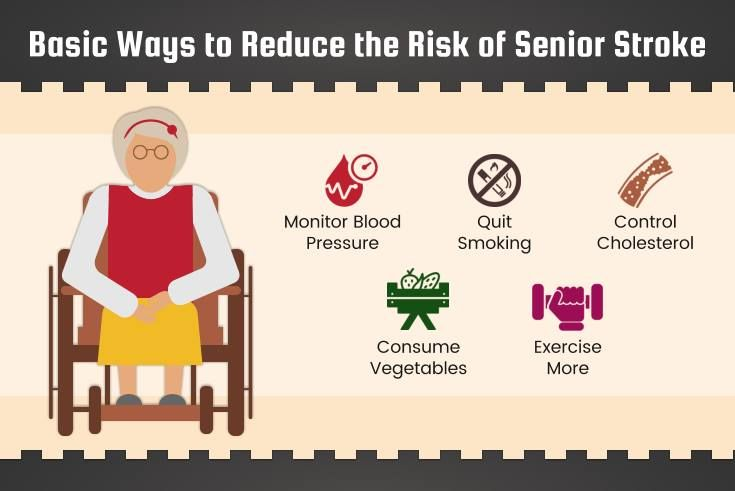 [INFOGRAPHIC] Basic Ways to Reduce the Risk of Senior Stroke