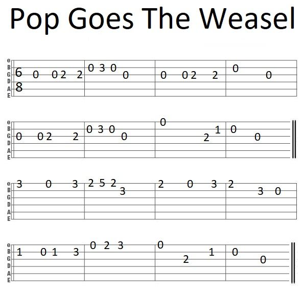 easy guitar tab pop goes the weasel music class in 2019 guitar guitar tabs easy guitar songs. Black Bedroom Furniture Sets. Home Design Ideas