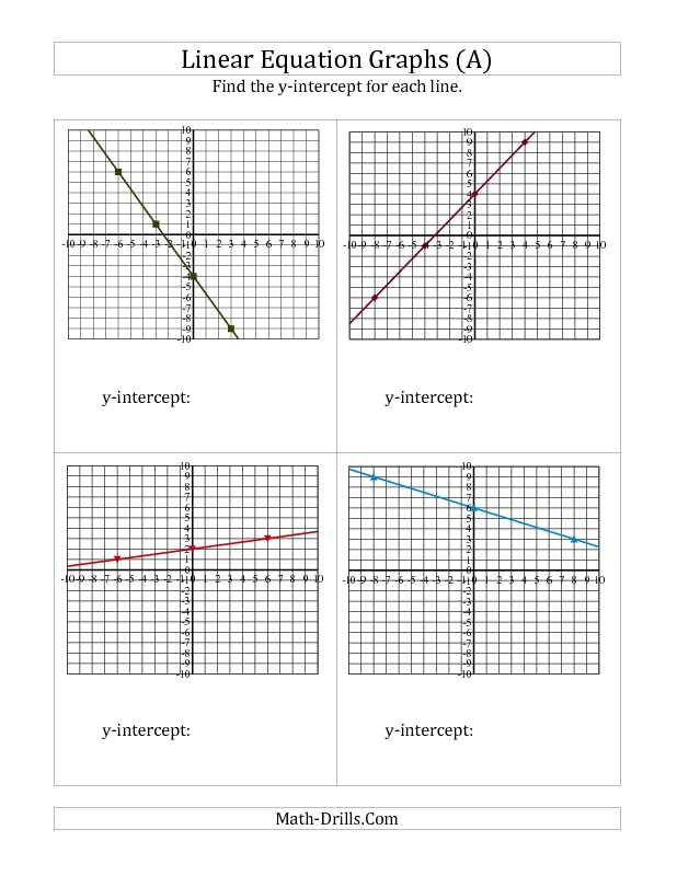 New 20130121! Finding yintercept from a Linear Equation