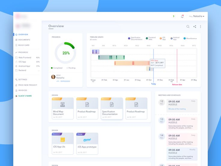 Dashboard to manage the progress of the project by Sanchit