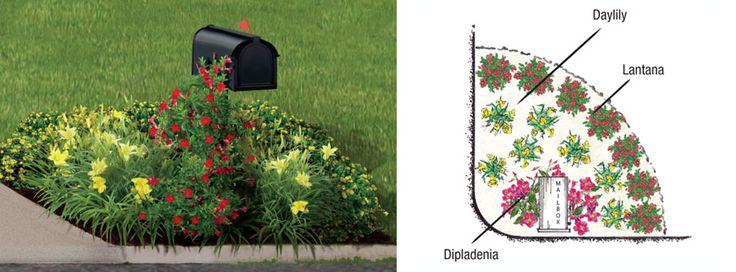 Mailbox Garden Plans | Landscape Garden