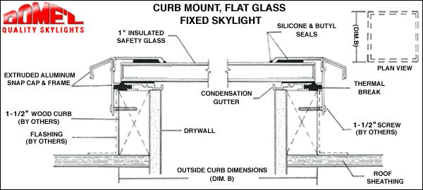 Residential Insulted Glass Skylight Manufacturer Roof