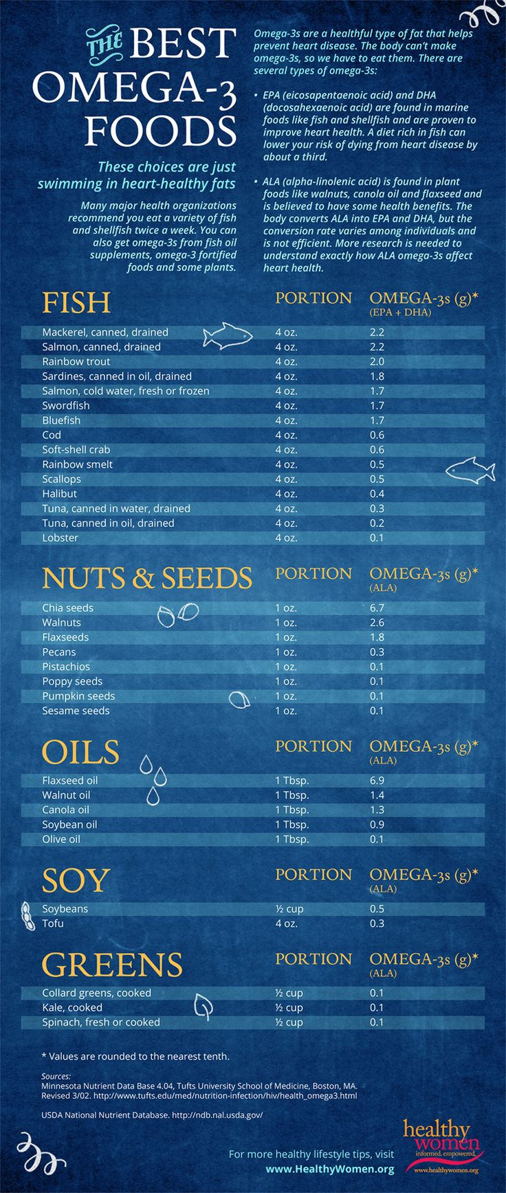 The Best Omega-3 Food Sources #omega3s #health #hearthealth