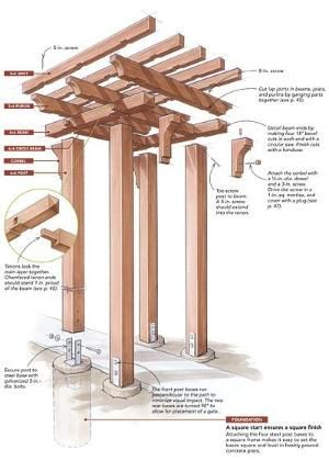 Build a Craftsman-style Pergola - Fine Homebuilding Article by helena