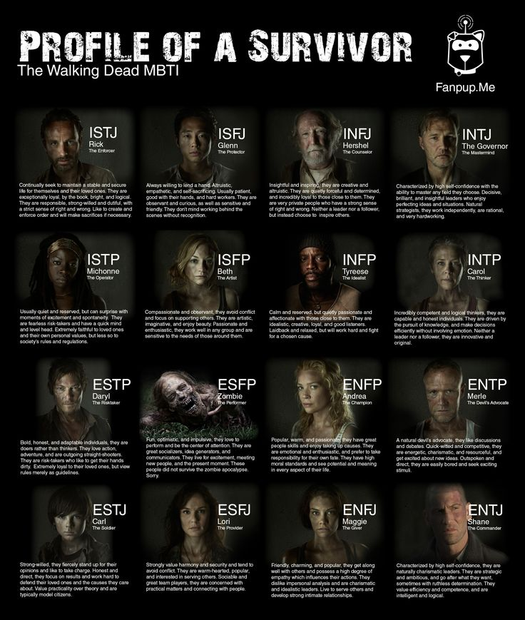 Not sure in what world Daryl would be an extrovert, but still fun!  I got Carol, and I stand behind this like 88% percent
