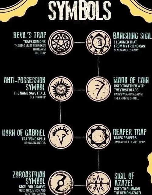 SPN Symbols - Supernatural Fan Art (37315238) - Fanpop