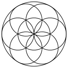 "The ""Seed of Life"" is formed from seven circles being placed with sixfold symmetry, forming a pattern of circles and lenses, which act as a basic component of the Flower of Life's design. The Seed of Life is a symbol depicting the seven days of creation."