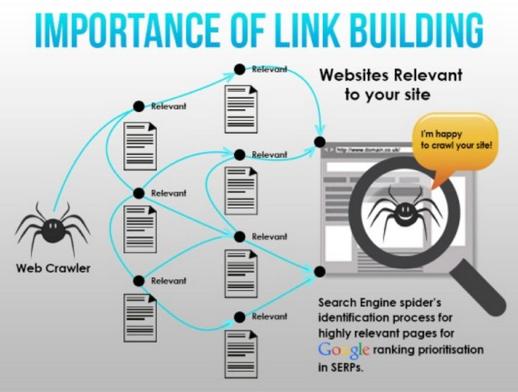 importance of building links