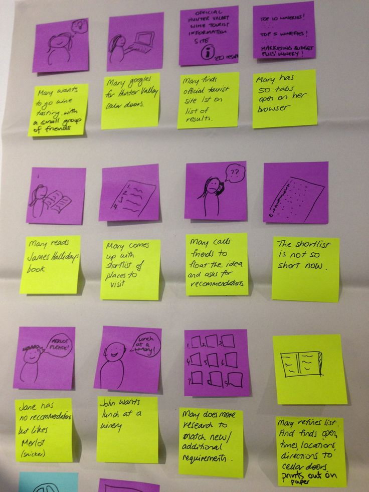 Great Storyboard Example