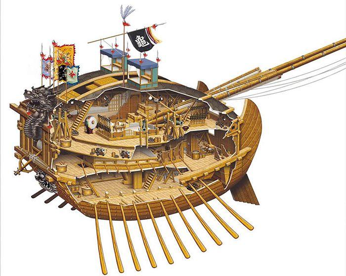 """Geo-bukseon lub Kŏbuksŏn (kor. 거북선), znany również jako """"statek-żółw"""", to typ okrętu wojennego, używany przez Królewską Marynarkę Wojenną koreańskiej dynastii Joseon od XV do XIX w. Za prototyp pancernika uchodzi statek, użyty przez flotę koreańską w czasie japońskiej inwazji w roku 1592."""