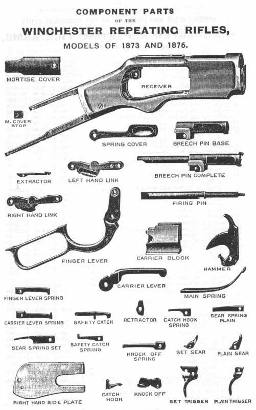 325 best gunsmithing images on pinterest hand guns rifles and tell me about the 1873 winchester trigger fandeluxe Choice Image