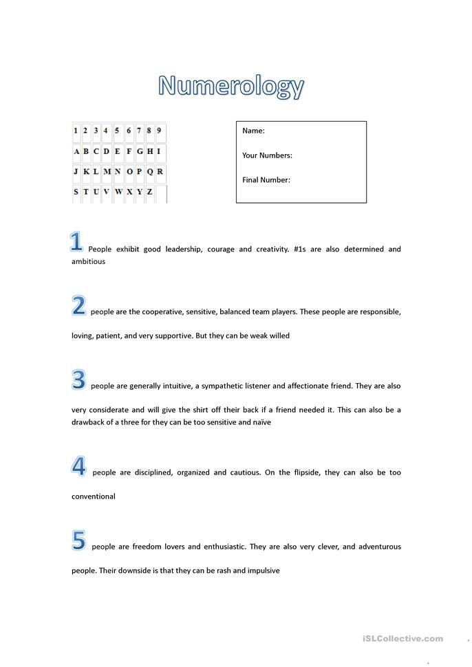 Numerology Chart Template As Previously Discussed There Are Four