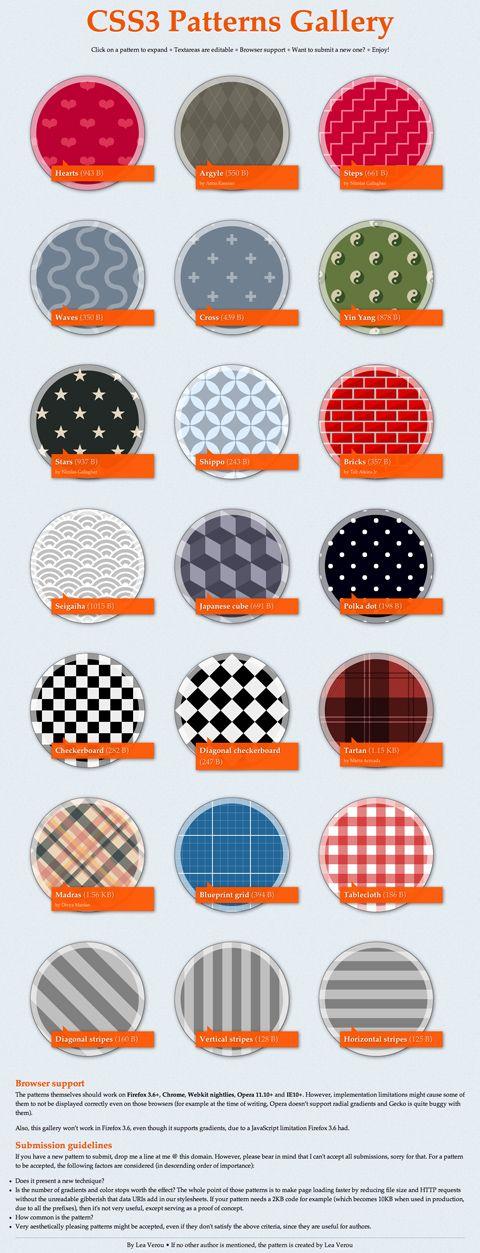 CSS3 Patterns Gallery Vous sélectionnez un pattern sur http://leaverou.me/css3patterns/, vous cliquez, et là comme par magie un encart avec le code CSS apparaît. Il n'y a plus qu'à faire du copier coller, et mettre ce code dans votre feuille de style. #css3 #patterns #webdesign