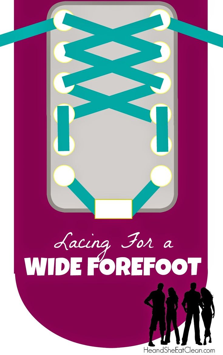 Lacing Your Running Shoes for Fit and Function - Wide Forefoot| He and She Eat Clean