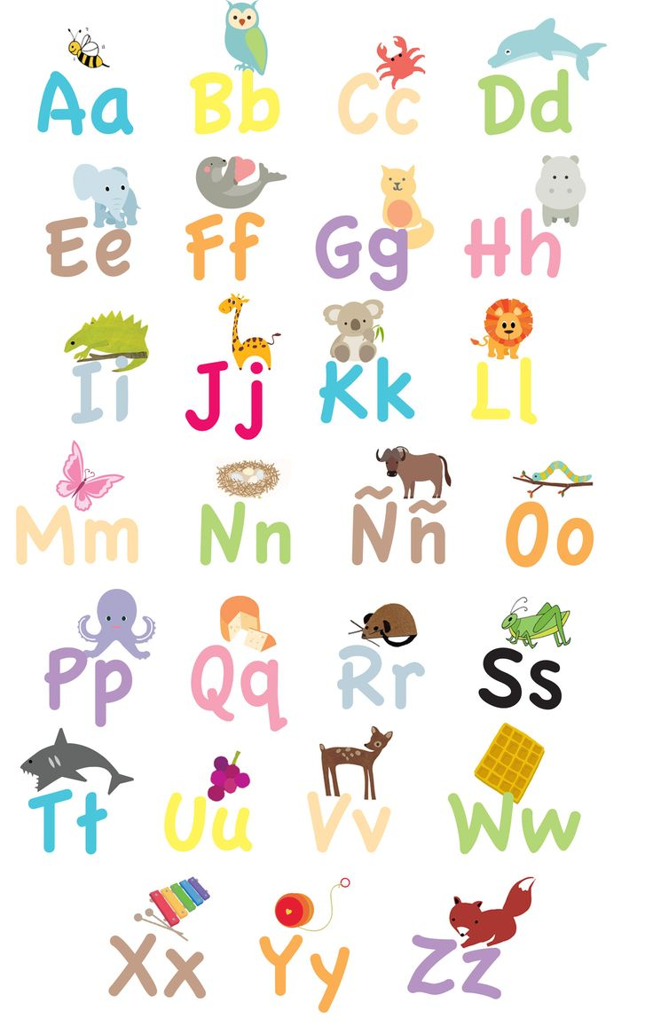 Poster del alfabeto en tamaño tabloide.