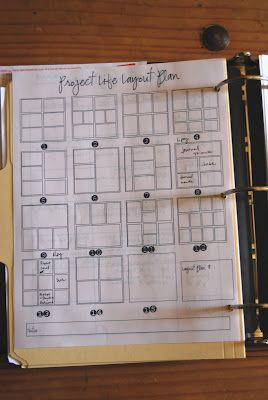 Printable Project Life Layout Plan [free download - printable for page layout planning - good info in blog post]