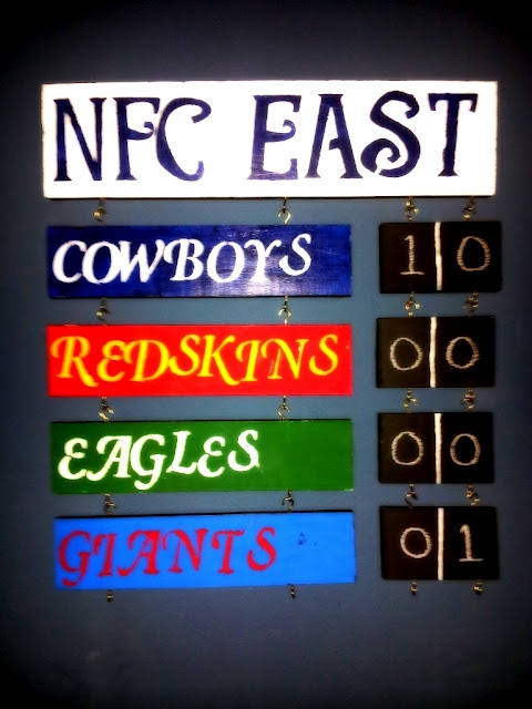 Thrift To Treasure!: NFC EAST Standings board.