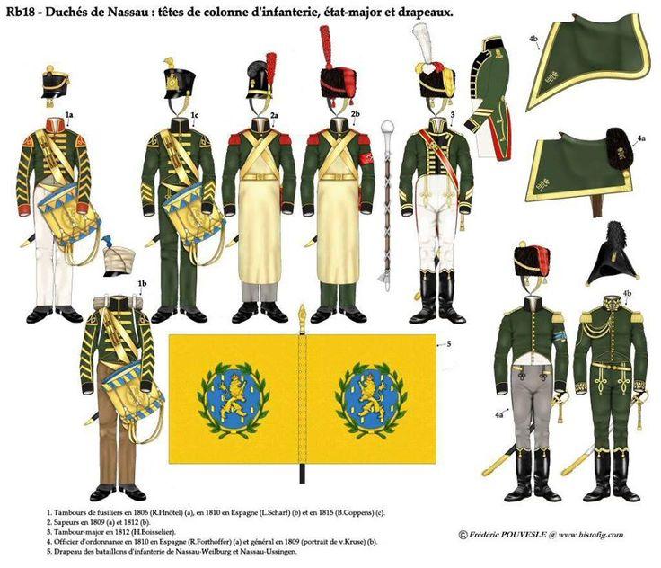 The 2 Nassau infantry regiment