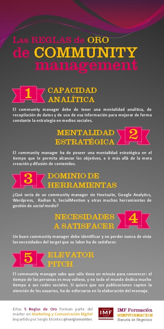 Reglas de oro del #CommunityManager. Infografía en español. #CommunityManager #RedesSociales #MarketingOnline #InternetMarketing #Infografia #CapacitaciónOnline