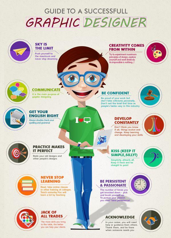 Guide to a Successful Designer