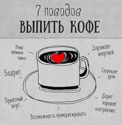 Смешные рисунки с кофе
