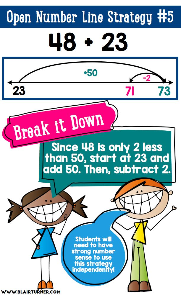 Demystifying Open Number Lines | For Educators | Open number line