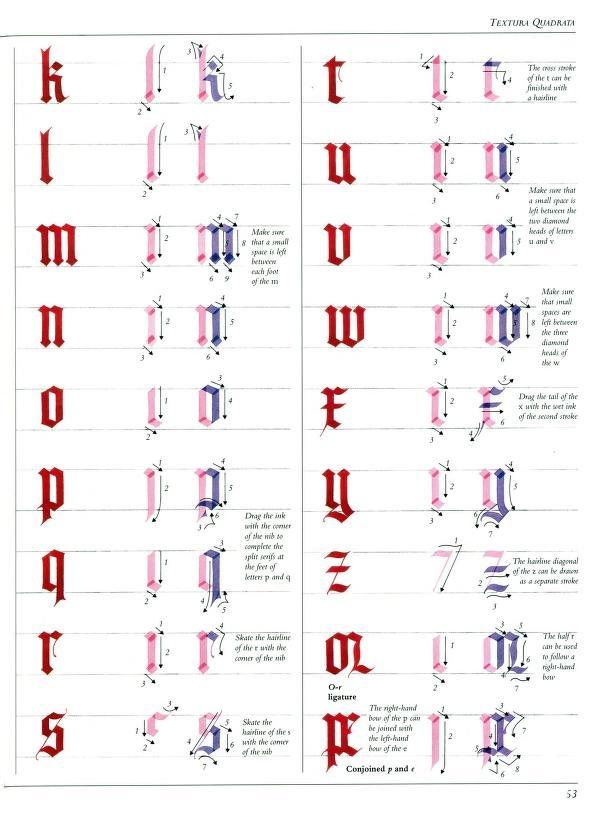 The Art of Calligraphy / textura quadrata