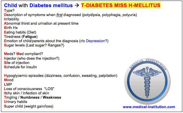 USMLE Step 2 CS Mnemonics Photo Gallery | DIY | Diabetes, Diabetes