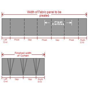 Curtain Pleat Calculator to Calculate Hand Sewn Curtain Pleats