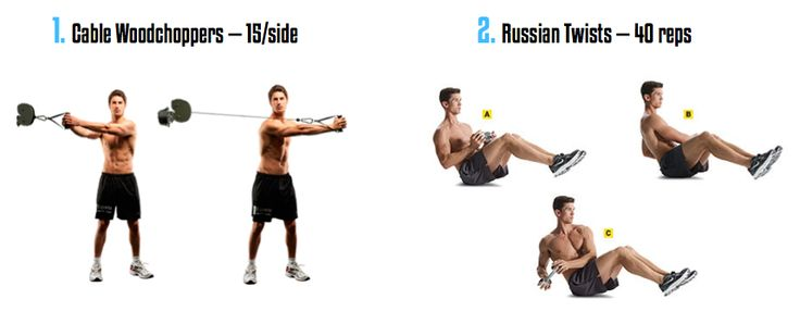 [WOTM, 12/2014] Upgrade Your Core This Winter With The Six-Pack Abs Gauntlet — Lean It UP Fitness