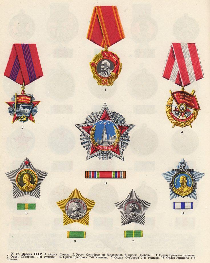 soviet order of victory | soviet orders 1 order of lenin 2 order of the