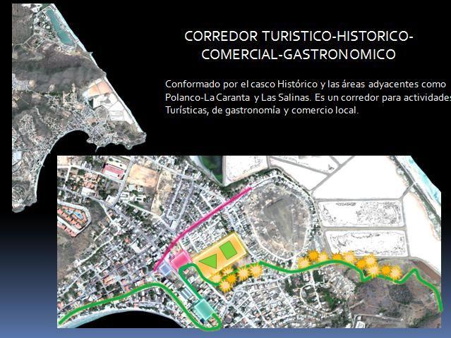 ORGANIZAR LA ESTRUCTURA URBANA DE MANERA DELIBERADA GARANTIZANDO CALIDAD Y ARMONÍA ENTRE SUS ÁMBITOS URBANOS: CORREDORES DINAMIZADORES DEL ESPACIO | PLAN DE DESARROLLO URBANO LOCAL PAMPATAR - LOS ROBLES (PDUL) 2012 - 2025. http://municipiomaneiroterritorio.blogspot.com/2012/05/organizar-la-estructura-urbana-de.html