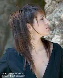 halvlånga frisyrer tunt hår