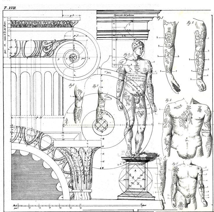 L'architettura e il tatuaggio.